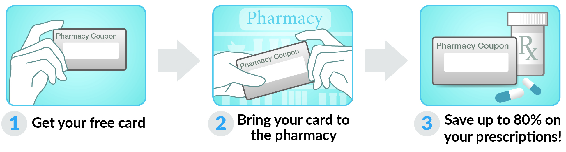 How to use Georgia Drug Card Card